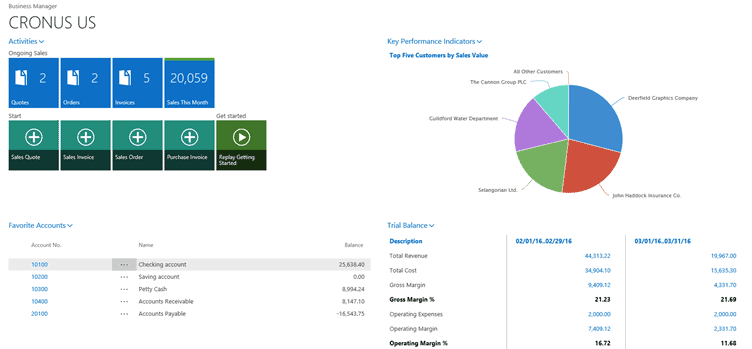 With Project Madeira, Microsoft adds Accounting to its cloud