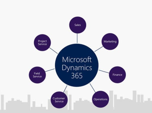 enCloud9 | Microsoft Dynamics 365 CRM Consultants Blog