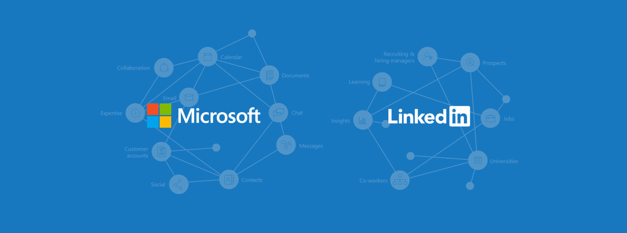 Microsoft reveals upcoming integrations with LinkedIn