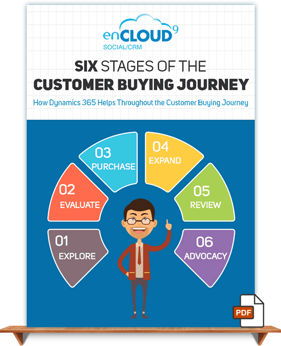enCloud9 | Microsoft Dynamics 365 CRM Consultants How Dynamics 365 Helps Throughout the Customer Buying Journey Business Challenges and Solutions Customer service Microsoft Dynamics 365