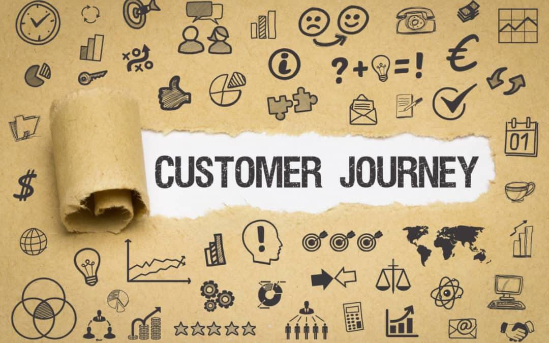 How Dynamics 365 Helps Throughout the Customer Buying Journey