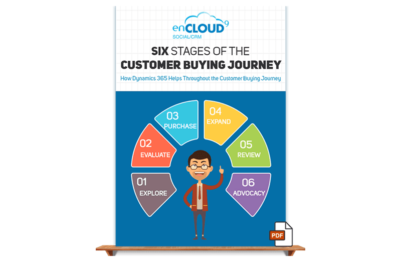 Six Stages of the Customer Buying Process (and how Dynamics 365 helps at each stage)