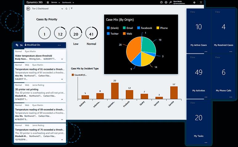 enCloud9 | Microsoft Dynamics 365 CRM Consultants Dynamics 365