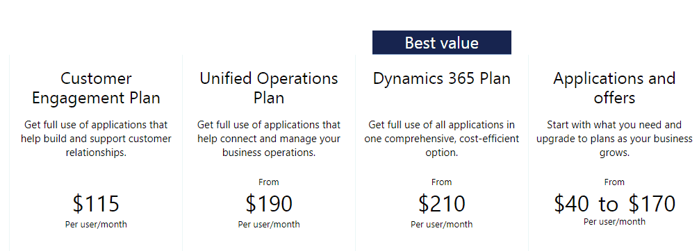 pricing Dynamics 365 Licensing Made Easy