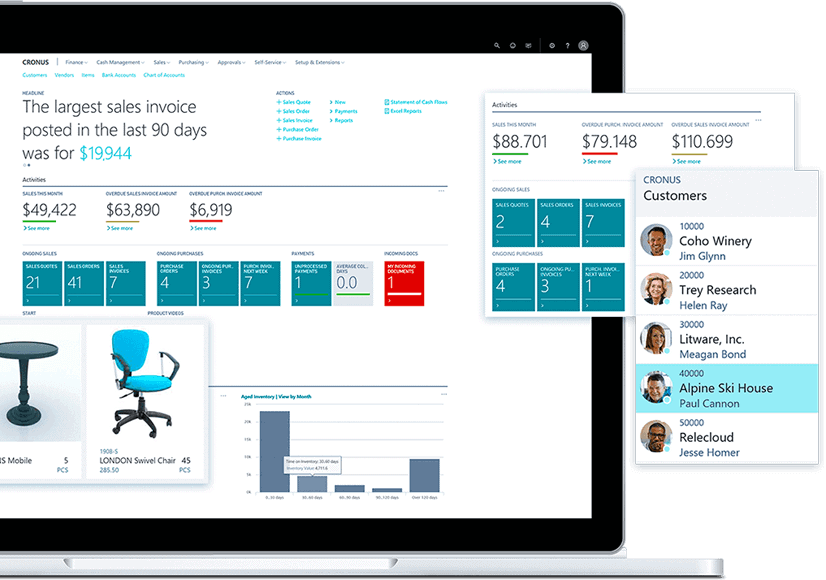 enCloud9 | Microsoft Dynamics 365 CRM Consultants Dynamics 365 for Business Central