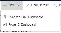 Dashboards in Dynamics 365 | enCloud9