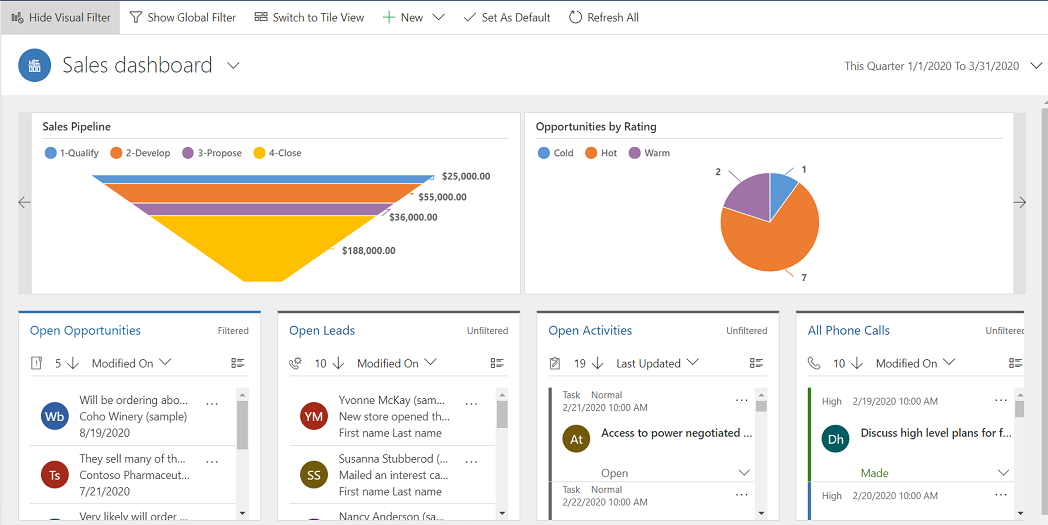 Views and dashboards in Dynamics 365 | enCloud9